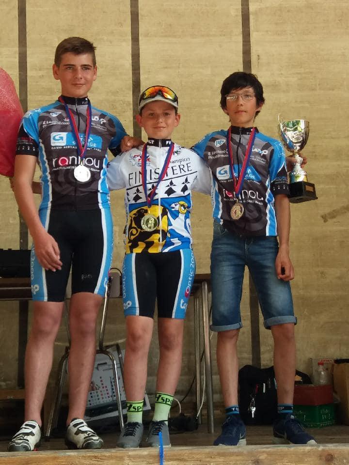podium minimes